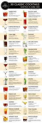 Top 20 Bar Drink Recipes by 100 Cocktail Recipes On Summer