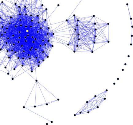 network diagram analysis 301 moved permanently