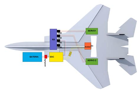 airplane diagram for new to rc planes need some guidance rcpowers