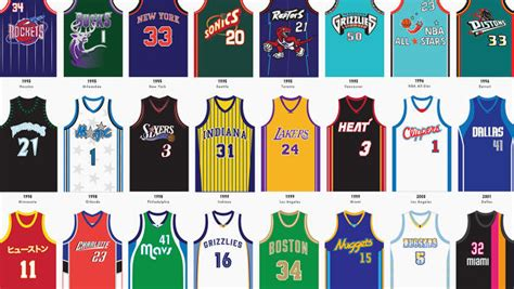 nba jersey design editor infographic 165 killer basketball jerseys co design