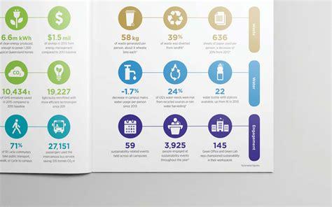 graphics design uq uq infographic design infographic design bright yellow