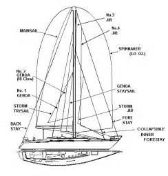 sailboat mast wiring diagram get free image about wiring diagram