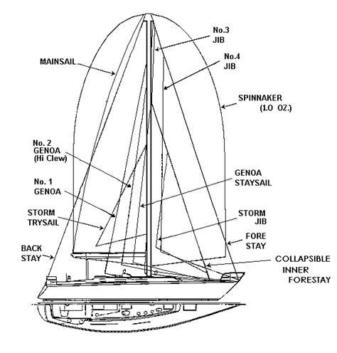 yacht rigging layout navy 44 sailing usna sailing center usna
