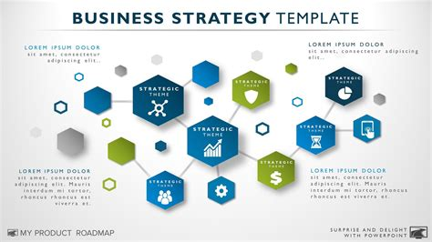 Free Business Strategy Template Corporate Strategy Template