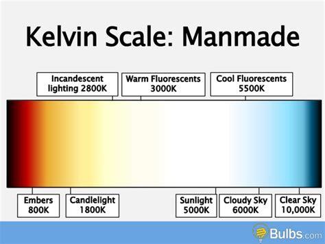 what is color temperature what is color temperature