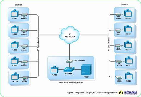 ip network image gallery ip network