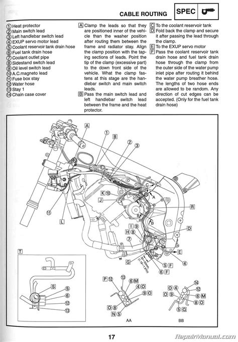 2006 yamaha yzf r1 motorcycle service manual