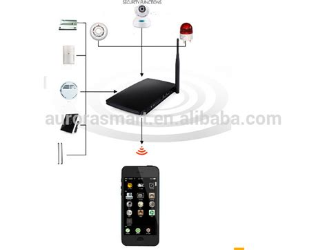 simple install smart home alarm system wireless buy