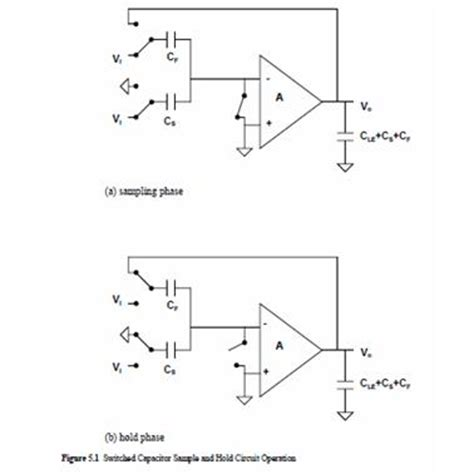 capacitor charge conservation switched capacitor circuits noise 28 images switched capacitor circuits ppt switched