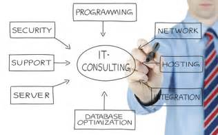 It Consulting It Consulting Nextsys Networking
