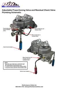 Check Valve In Brake System Residual Check Valve For Brake System 19645