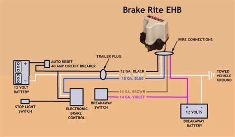 motor runs on brake rite ehb electric hydraulic