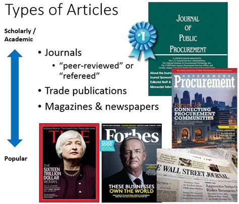 Difference Between Academic Essay And Journal Article by Scholarly Journals Mfawriting515 Web Fc2
