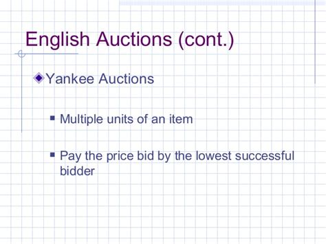 solved shill bidding activity with email and auction scr auction overview