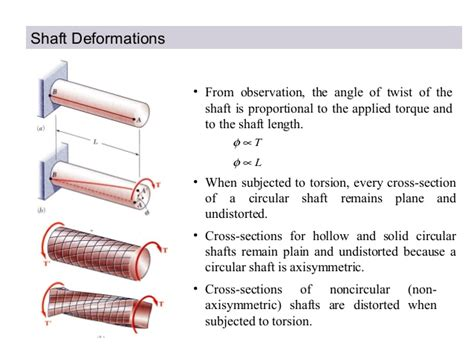 torsion of non circular sections kuliah torsion