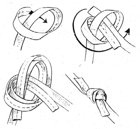 water knot how to tie the water knot rescue knots twelve knots to know in 2012 swiftwater rescue