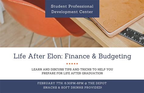 Elon Mba Review by Finance Budgeting After Elon Feb 7
