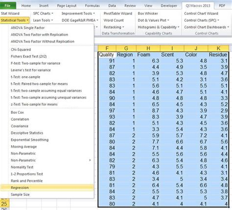 regression analysis excel template regression analysis in excel