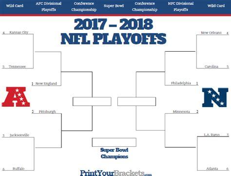 nfl playoff bracket 2017 printable