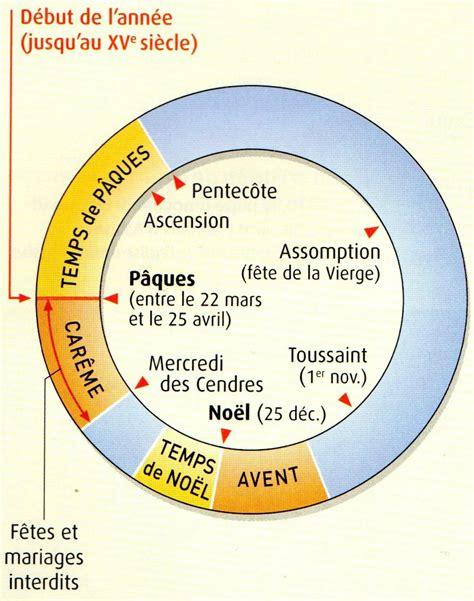 Calendrier Liturgique Calendrier Liturgique Chr 233 Tien Profs D Histoire Lyc 233 E