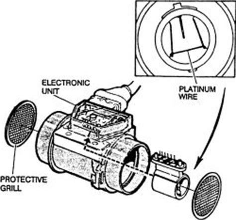 volvo 850 crankshaft sensor volvo 850 wiring diagram