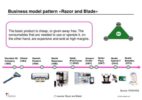 better place business model 55 business models to revolutionize your business by