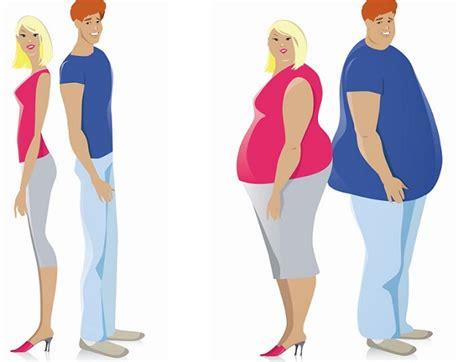 alimentazione per eliminare grasso addominale eliminare il grasso addominale con 9 alimenti tecnologia