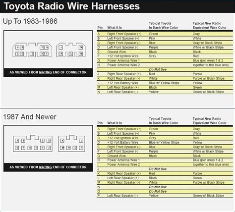 toyota stereo wiring colors best site wiring harness