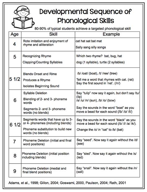 4 phoneme words free phoneme segmentation worksheets kindergarten 8 great ideas for teaching segmenting and