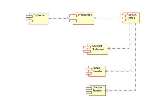 visio 2013 component diagram activity diagram ex le free engine image for