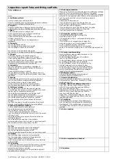 Weekly Scaffolding Checklist Scaffold Safety Program Template