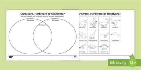 herbivore carnivore omnivore venn diagram dinosaurs omnivore carnivore herbivore sorting activity sheet