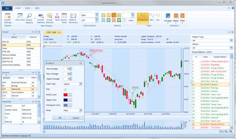 stock pattern analysis software candlescanner candlescanner is a software package