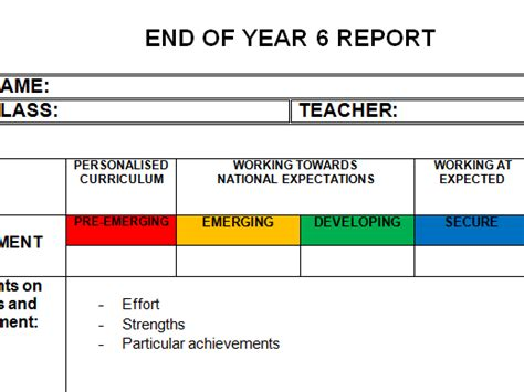 sle of year end report end of the year report template 28 images vt