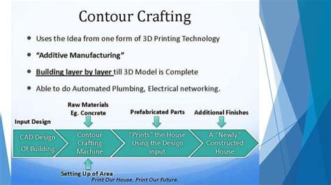 The Contour Crafting Appliance That Makes Your Home by Applications Of 3d Printers In Construction Industry