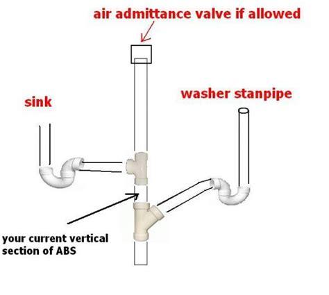 washer drains into sink basement plumbing question doityourself com