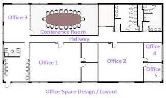 Small Medical Office Floor Plans Office Design Software Easily Create Office Designs With