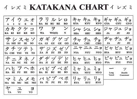 tattoo kanji jepang le japonais pour les nuls wakarimasen