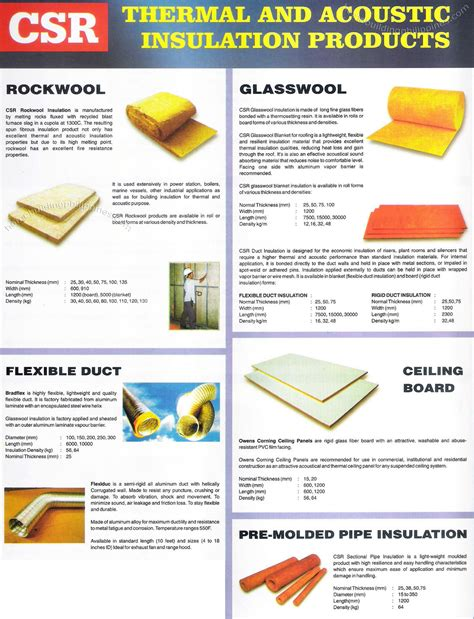 types of house insulation types of pipe insulation materials pictures to pin on pinterest pinsdaddy