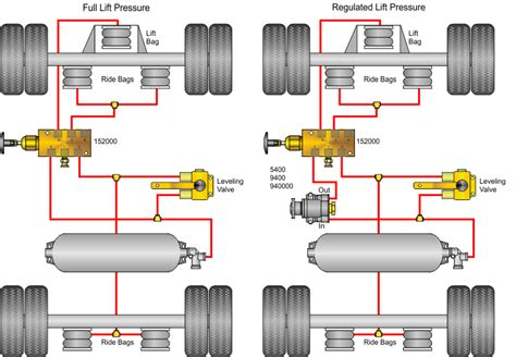 lift axle air valve diagram lift free engine