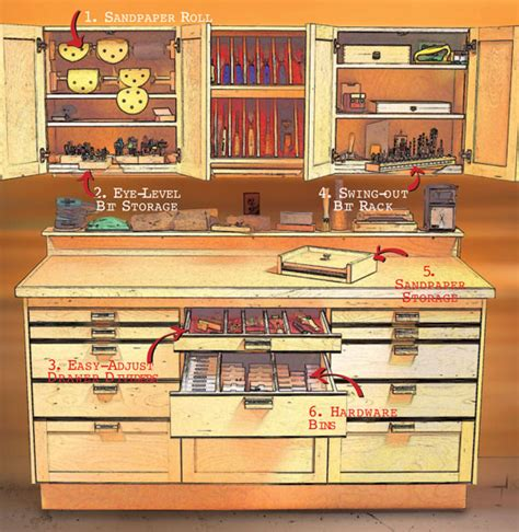 woodworking shop storage 6 storage solutions you can build into any cabinet