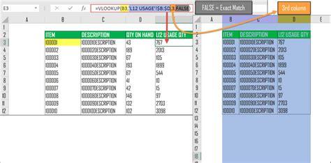 vlookup tutorial multiple values vlookup multiple workbooks excel vlookup video tutorial