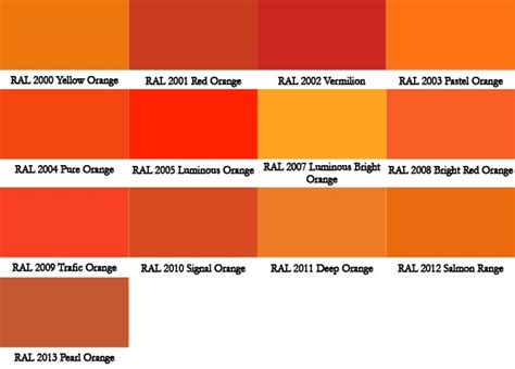 shades of orange paint ral colour chart warwick glass