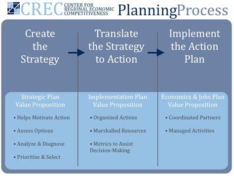 process implementation plan template process implementation plan template 28 free gallery