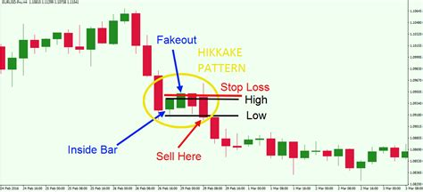 pattern day trading account does pattern day trader apply cash accounts forex broker