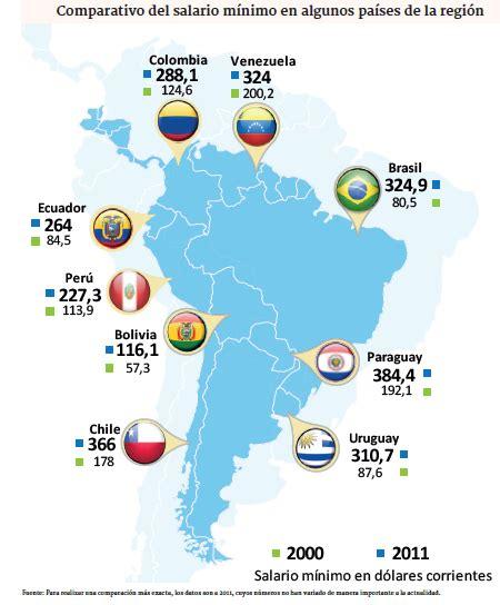 nuevo salario mnimo recibe el ao 2016 con tensin social nuevo salario minimo en colombia 2014 upcomingcarshq com