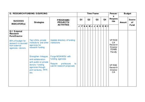 Annual Operational Plan Template Annual Operating Plan Template