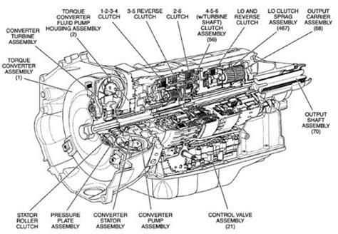6l80 6l90 transmission workshop repair parts manual