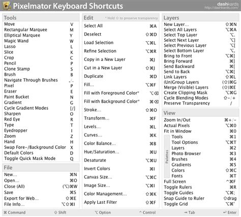 mac tutorial keyboard shortcuts pixelmator tip 4 pixelmator keyboard shortcuts