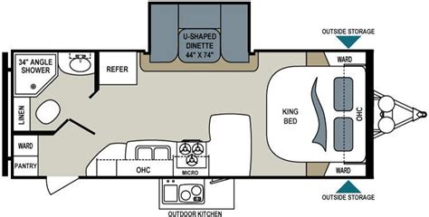 outback travel trailer wiring diagram 28 images best